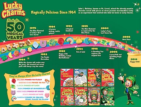 Lucky Charms Infographic.png