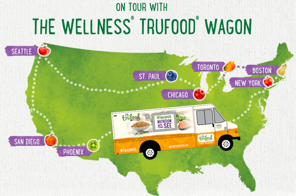 Wellness-TruFood-Wagon