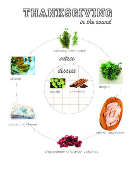foodbuzz5_InspirationBoard.indd